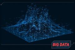 Abstrakte große Sichtbarmachung der Daten 3D des Vektors Futuristisches infographics ästhetisches Design Sichtinformationskomplex Stockfotografie