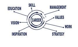 Abstrakter Begriff Arbeit, Studie und Karriere Stockfoto