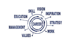 Abstrakter Begriff Arbeit, Studie und Karriere Lizenzfreie Stockbilder