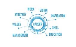 Abstrakter Begriff Arbeit, Studie und Karriere Lizenzfreies Stockfoto