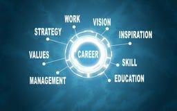 Abstrakter Begriff Arbeit, Studie und Karriere Lizenzfreie Stockfotos