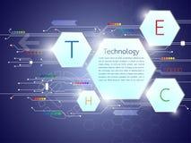 Abstrakter Hintergrund des Vektors der technologischen Innovation Stockfotografie