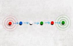 Abstraktes Diagramm auf Schuletafel Stockbild