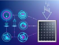 Abstraktes Hintergrund Eco-Grün-Energiekonzept, Vektor, moderne Technologie in Sonne pannels Steuerung lizenzfreie abbildung
