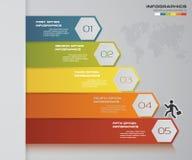 Abstraktes Infographics 5 Schrittfahnengestaltungselemente Planschablone mit 5 Schritten Stockbild