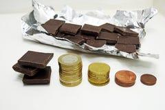 Abstraktion auf einem Aufstieg im Preis der Schokolade Lizenzfreies Stockfoto