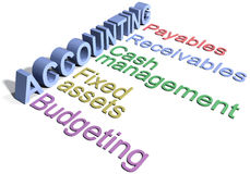 Abteilungswörter des Geschäfts-betrieblichen Rechnungswesens Stockfoto