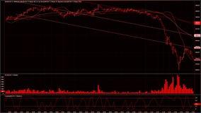 abwärtstendenz Finanziell, Ausfall, Wirtschaftskrise Aktienkurvefall stock video footage