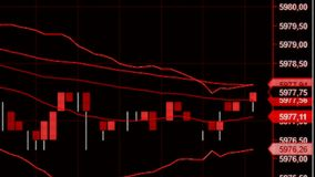 abwärtstendenz Finanziell, Ausfall, Wirtschaftskrise Aktienkurvefall stock video