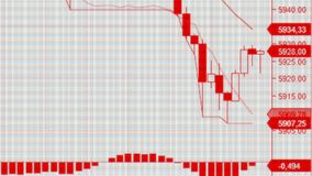abwärtstendenz Finanziell, Ausfall, Wirtschaftskrise Aktienkurvefall stock footage