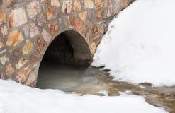 Abzugsgraben im Winter Stockfoto