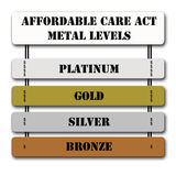 ACA Affordable Care Act Metal Levels. ACA or Affordable Care Act Metal Levels on signs including Platinum, Gold, Silver, and Bronze along with dollars signs for Royalty Free Stock Photos