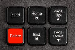 Accent delete button of keyboard Stock Images