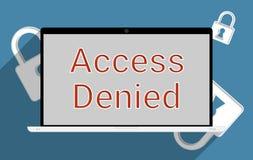 Acceso negado Imágenes de archivo libres de regalías