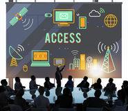 Access Accessible Available Possible Available Concept Stock Image
