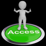Access Button Shows Permissions Login And Security Royalty Free Stock Photos