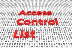 Access Control List Imagen de archivo libre de regalías