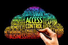 Access control. Word cloud concept Royalty Free Stock Images