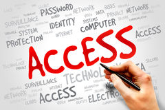 Access. Word cloud, security concept Stock Photo