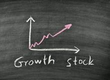 Acción de crecimiento y gráfico de negocio Fotos de archivo libres de regalías