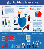 Accident Insurance Infographics Stock Photo