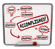 Accomplished Word Idea Strategy Action Plan Board Diagram Royalty Free Stock Images