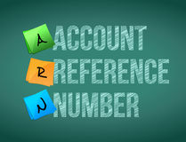Account reference number post memo chalkboard sign Stock Photos