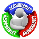 Accountable Responsible Answerable Person Thinking Who is to Bla Stock Image