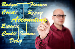 Accounting. Man writing accounting concept with pen Royalty Free Stock Photo