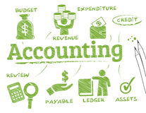 Accounting concept Royalty Free Stock Photos