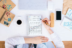 Accounting concept. Female hands drawing business charts in notepad placed on office desktop with coffee cup, blank smartphone and other items. Accounting Stock Images
