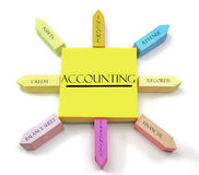 Accounting Concept On Sticky Notes Sun Royalty Free Stock Photo