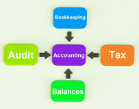 Accounting Diagram Shows Accountant Balances Royalty Free Stock Photo