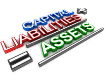 Accounting equation. Showing capital and liability adding up to assets, 3d render, white background Stock Image