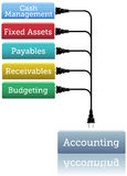 Accounting financial books plug in. Financial bookkeeping stack plugs into accounting module Stock Photography