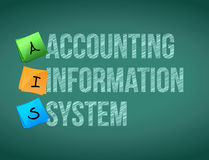 Accounting information system post memo chalkboard Royalty Free Stock Photography