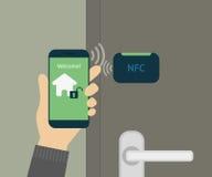 Accès mobile à la maison Photo libre de droits
