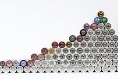 Accumulators. A pile of accumulators on white ground Stock Image