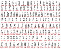Accumulazione di Kanji Fotografia Stock