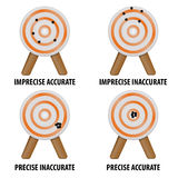 Accuracy and precision Stock Photos