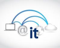 acesso de dados da nuvem da tecnologia da informação Imagem de Stock Royalty Free
