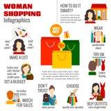 Achat de femme infographic Images libres de droits