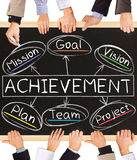ACHIEVEMENT concept words Royalty Free Stock Photography