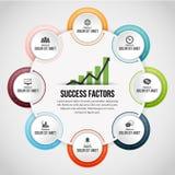 Acht Prozesskreis-Klipp Infographic Lizenzfreies Stockfoto