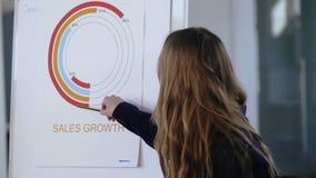 Achtermeningsclose-up, jonge blonde bedrijfsvrouw die op financieel diagram, modern bureauverkoop opleidingsseminarie richt stock footage