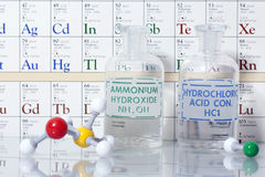 Acid and base chemicals. Acid and Base chemistry with ammonium hydroxide and hydrochloric acid Royalty Free Stock Photo