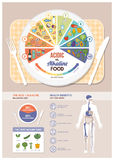 The acidic alkaline diet. Food chart infographics with food icons on a ph scale, table with dish and human body with health benefits Stock Photos