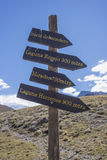 Aconcagua, in the Andes mountains in Mendoza, Argentina. Royalty Free Stock Photos