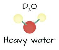 Acqua pesante della molecola D2O Fotografia Stock