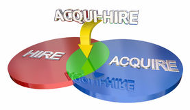 Acqui-Miete erwerben anstellendes neues Talent-Personal Venn Diagram 3d Illus lizenzfreie abbildung